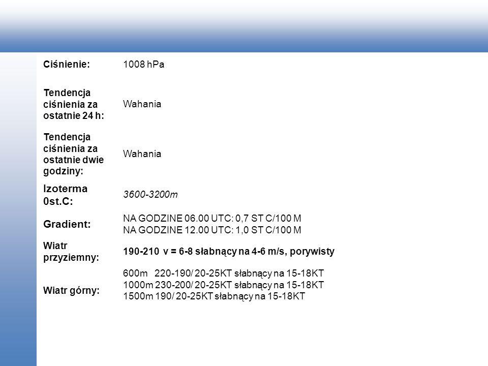 Ciśnienie:1008 hPa Tendencja ciśnienia za ostatnie 24 h: Wahania Tendencja ciśnienia za ostatnie dwie godziny: Wahania Izoterma 0st.C: 3600-3200m Grad