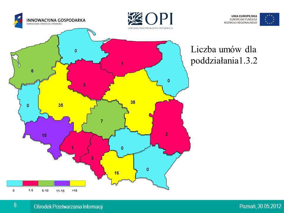 Warszawa, 17.01.2008 Ośrodek Przetwarzania Informacji Poznań, 30.05.2012 9