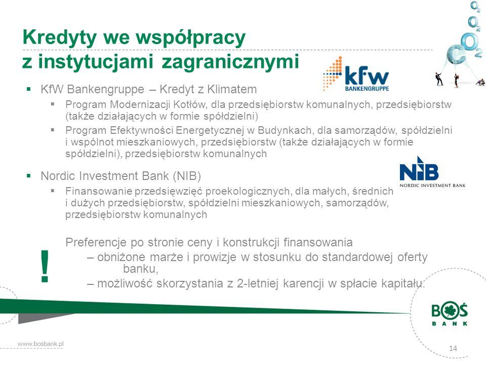 14 Kredyty we współpracy z instytucjami zagranicznymi KfW Bankengruppe – Kredyt z Klimatem Program Modernizacji Kotłów, dla przedsiębiorstw komunalnyc