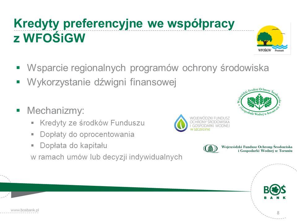 8 Wsparcie regionalnych programów ochrony środowiska Wykorzystanie dźwigni finansowej Mechanizmy: Kredyty ze środków Funduszu Dopłaty do oprocentowani