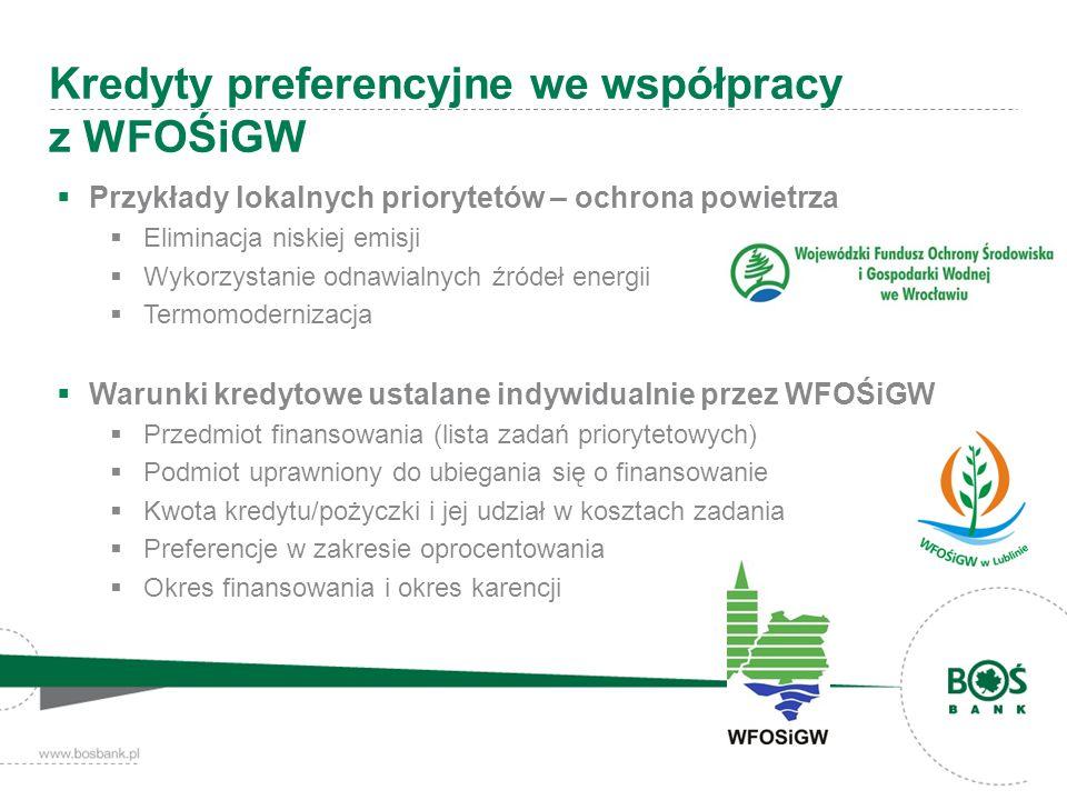 Przykłady lokalnych priorytetów – ochrona powietrza Eliminacja niskiej emisji Wykorzystanie odnawialnych źródeł energii Termomodernizacja Warunki kred