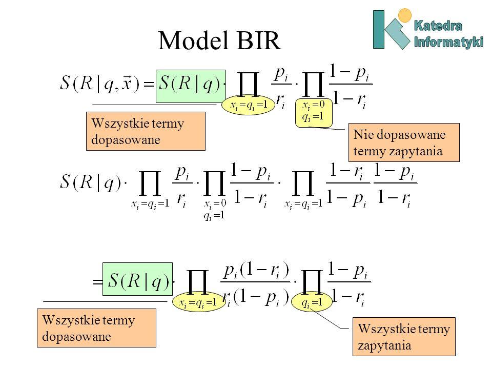 Model BIR Wszystkie termy dopasowane Nie dopasowane termy zapytania Wszystkie termy dopasowane Wszystkie termy zapytania