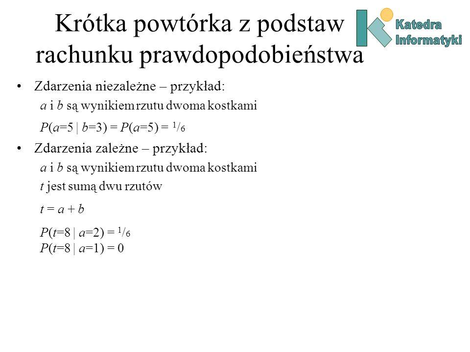 Krótka powtórka z podstaw rachunku prawdopodobieństwa Zdarzenia niezależne – przykład: a i b są wynikiem rzutu dwoma kostkami P(a=5 | b=3) = P(a=5) =