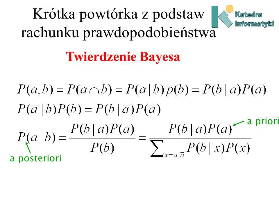 Krótka powtórka z podstaw rachunku prawdopodobieństwa Twierdzenie Bayesa a posteriori a priori