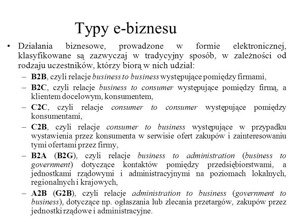 Prowadzenie i organizacja aukcji internetowych: –przykład działań C2C.