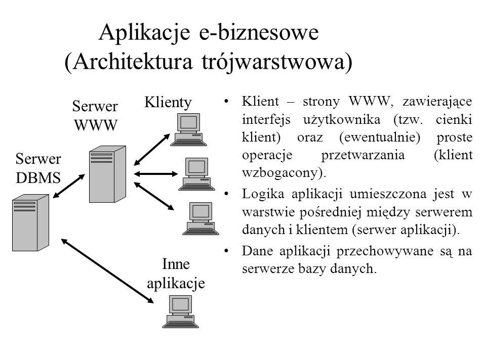Aplikacje e-biznesowe (Architektura trójwarstwowa) Klient – strony WWW, zawierające interfejs użytkownika (tzw. cienki klient) oraz (ewentualnie) pros