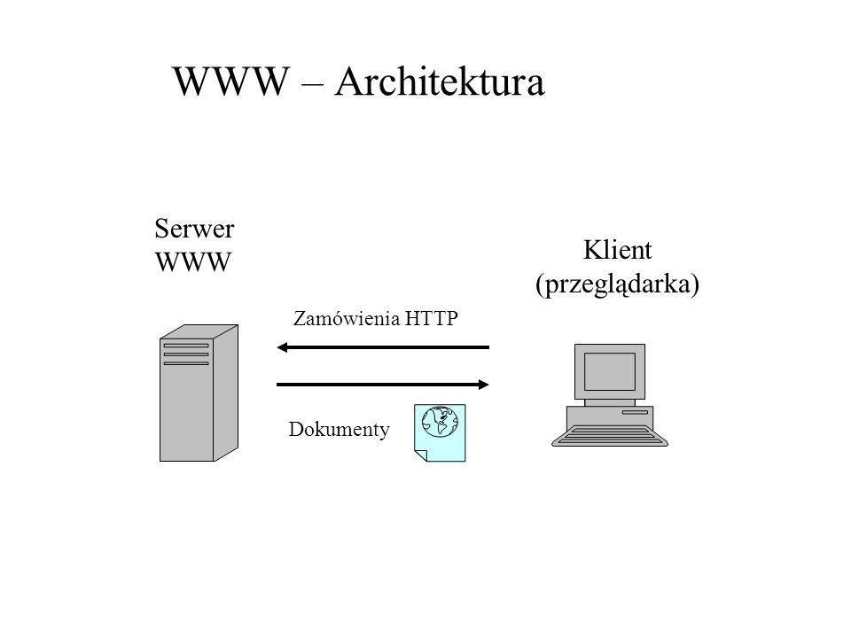 WWW – Architektura Serwer WWW Klient (przeglądarka) Zamówienia HTTP Dokumenty