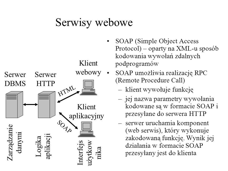 Serwisy webowe SOAP (Simple Object Access Protocol) – oparty na XML-u sposób kodowania wywołań zdalnych podprogramów SOAP umożliwia realizację RPC (Re