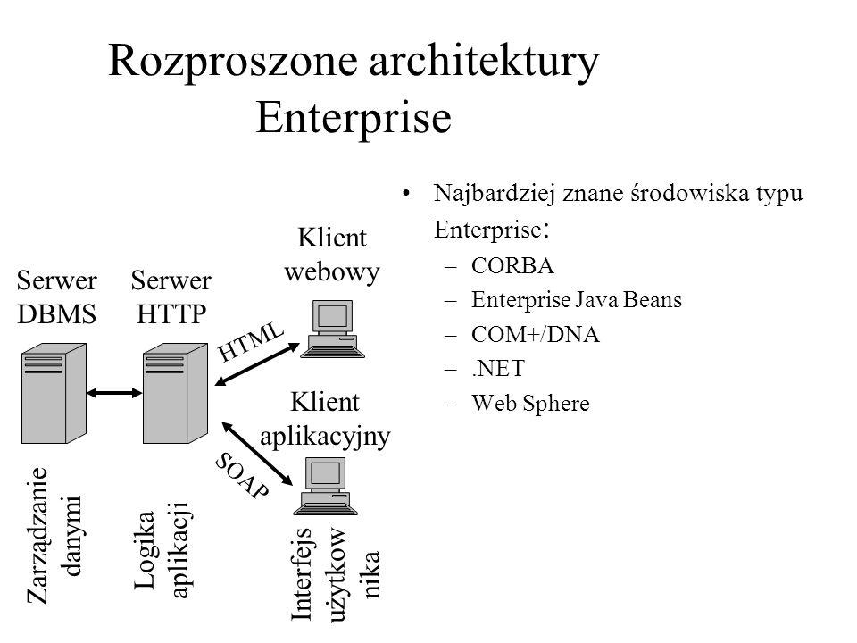 Rozproszone architektury Enterprise Najbardziej znane środowiska typu Enterprise : –CORBA –Enterprise Java Beans –COM+/DNA –.NET –Web Sphere Klient ap