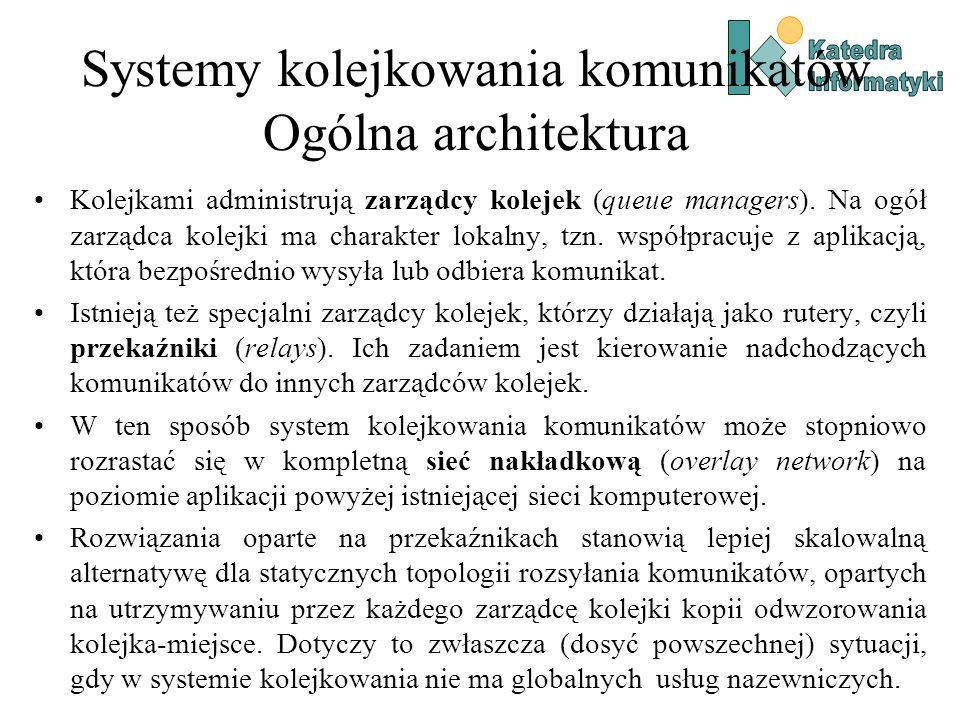 Systemy kolejkowania komunikatów Ogólna architektura Kolejkami administrują zarządcy kolejek (queue managers).