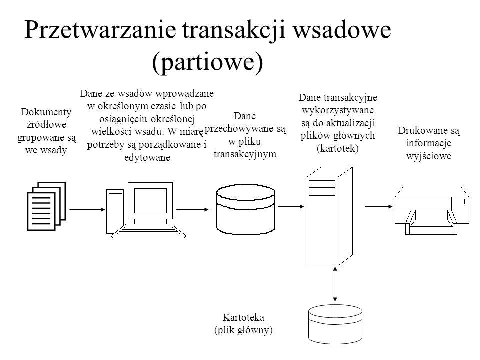 Przetwarzanie transakcji wsadowe (partiowe) Dokumenty źródłowe grupowane są we wsady Dane ze wsadów wprowadzane w określonym czasie lub po osiągnięciu