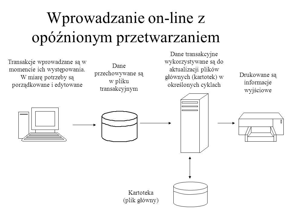Wprowadzanie on-line z opóźnionym przetwarzaniem Transakcje wprowadzane są w momencie ich występowania. W miarę potrzeby są porządkowane i edytowane D
