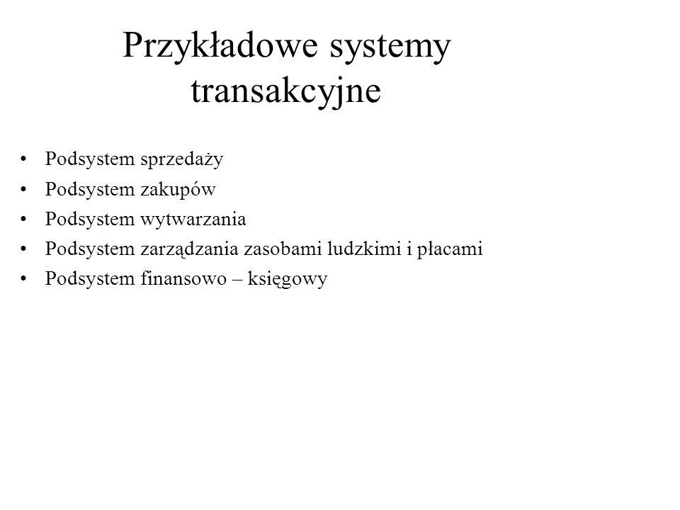 Podsystem sprzedaży Podsystem zakupów Podsystem wytwarzania Podsystem zarządzania zasobami ludzkimi i płacami Podsystem finansowo – księgowy Przykłado