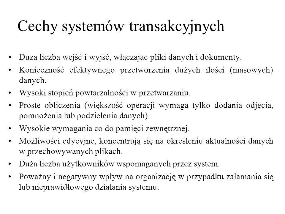 Podsystem sprzedaży Podsystem zakupów Podsystem wytwarzania Podsystem zarządzania zasobami ludzkimi i płacami Podsystem finansowo – księgowy Przykładowe systemy transakcyjne