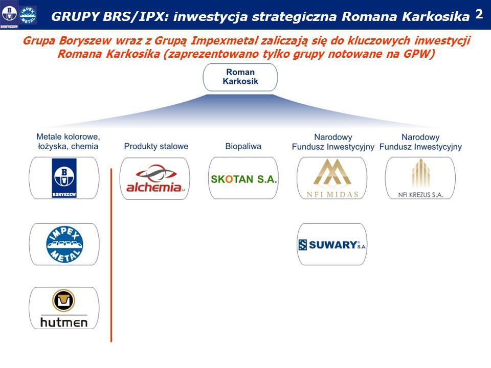 3 Grupa BRS: zakres działalności i zdobyte tytuły Jedna z największych grup przemysłowych w Polsce i najlepsza inwestycja na GPW (ok.