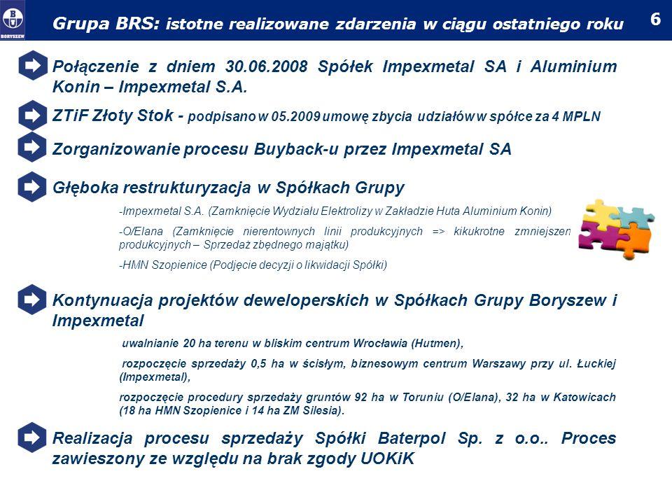 17 Dywizja Cynk i Ołów Relatywnie duży producent blach cynkowo-tytanowych i innych wyrobów z cynku Główne produkty blachy i taśmy cynkowo-tytanowe drut anody rynny Strategia zbycie gruntów i nieruchomości, w tym Spółki SM DOM za około 20 MPLN ZM Silesia Wybrana konkurencja: Otto Wols Thyssen Group Reichzink