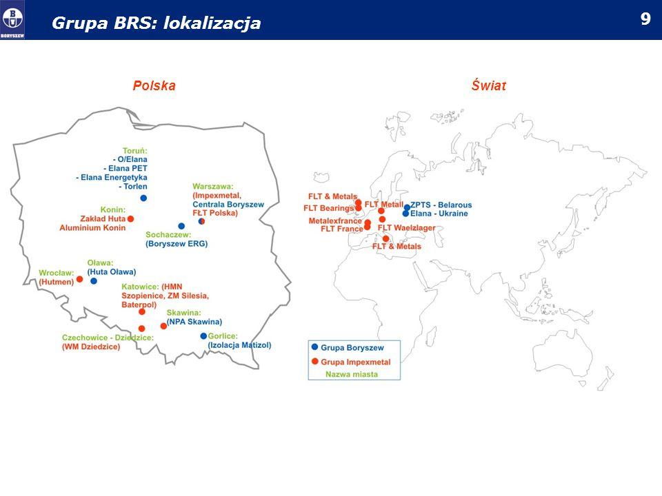 20 Sochaczew Korzeń Grupy BRS – wcześniej jako Boryszew SA – dziś jako Spółka Boryszew ERG Zdywersyfikowany portfel produktów i stabilna pozycja na rynku w najistotniejszych liniach biznesowych Główne produkty płyny dla motoryzacji i klimatyzacyjne kleje opakowania materiały budowlane środki chemiczne poliamidy konstrukcyjne wózki widłowe Strategia rozwoju analizowana jest możliwość połączenia Boryszew ERG z Boryszew SA Boryszew – ERG, Nylonbor* Wybrana konkurencja: Orlen Organika VOX ZCh Dwory * Nylonbor jest niewielką spółką zależną, operacyjnie bezpośrednio zintegrowaną z Ergiem