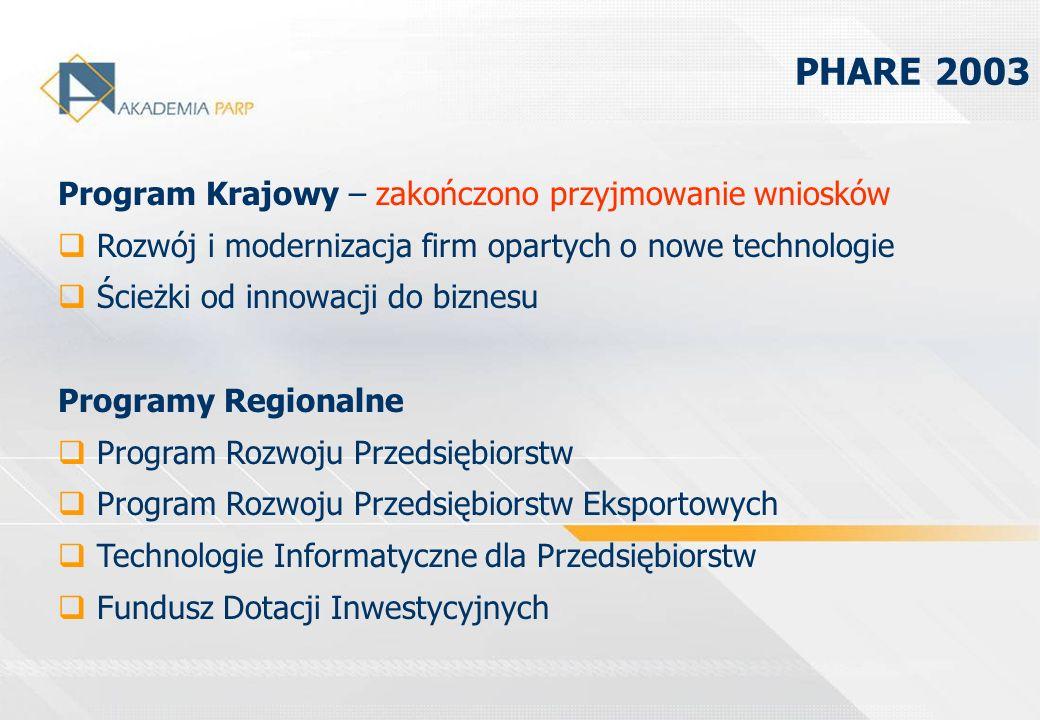 Program Krajowy – zakończono przyjmowanie wniosków Rozwój i modernizacja firm opartych o nowe technologie Ścieżki od innowacji do biznesu Programy Reg