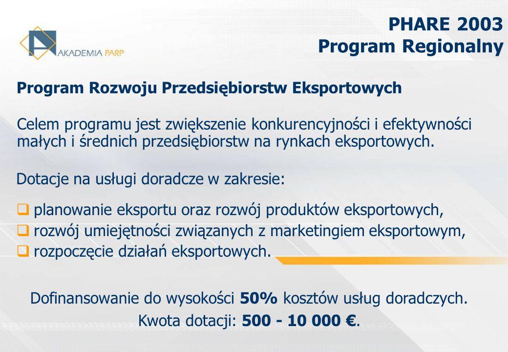 PHARE 2003 Program Regionalny Dotacje na usługi doradcze w zakresie: planowanie eksportu oraz rozwój produktów eksportowych, rozwój umiejętności związ