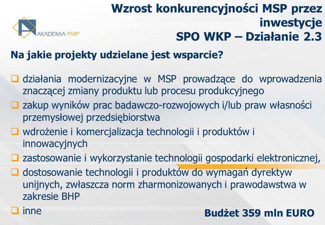 SPO WKP – Działanie 1.1 oraz 1.2 SPO WKP – Działanie 1.1 Wzmocnienie instytucji wspierających działalność przedsiębiorstw – Krajowy System Usług (KSU)/Krajowy System Innowacji (KSI) SPO WKP – Działanie 1.2 Poprawa dostępności do zewnętrznego finansowania inwestycji przedsiębiorstw.