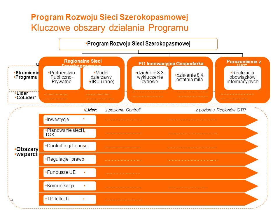 4 Komitet Sterujący – ZARZĄD TP Program Rozwoju Sieci Szerokopasmowej Struktura i zarządzanie Programem Pełnomocnik Zarządu ds.