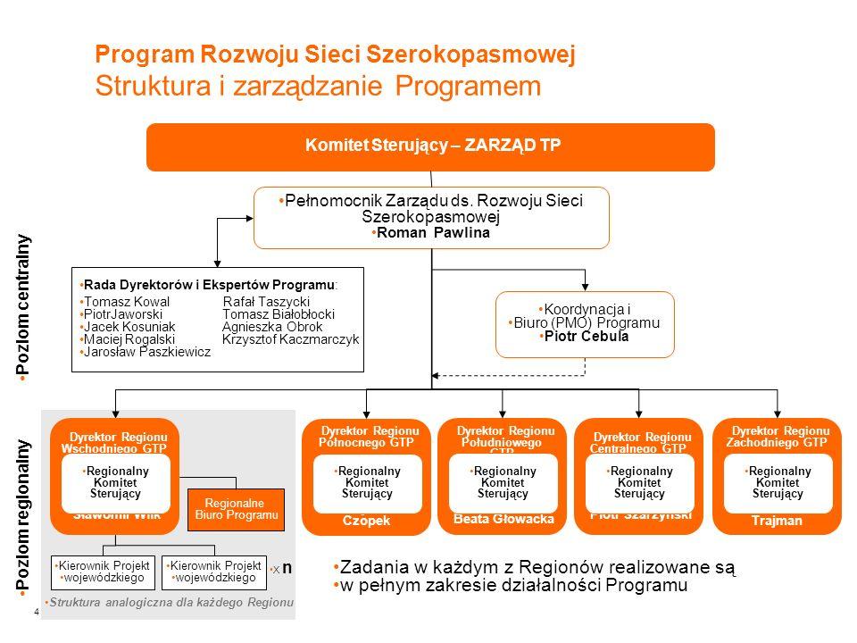 4 Komitet Sterujący – ZARZĄD TP Program Rozwoju Sieci Szerokopasmowej Struktura i zarządzanie Programem Pełnomocnik Zarządu ds. Rozwoju Sieci Szerokop