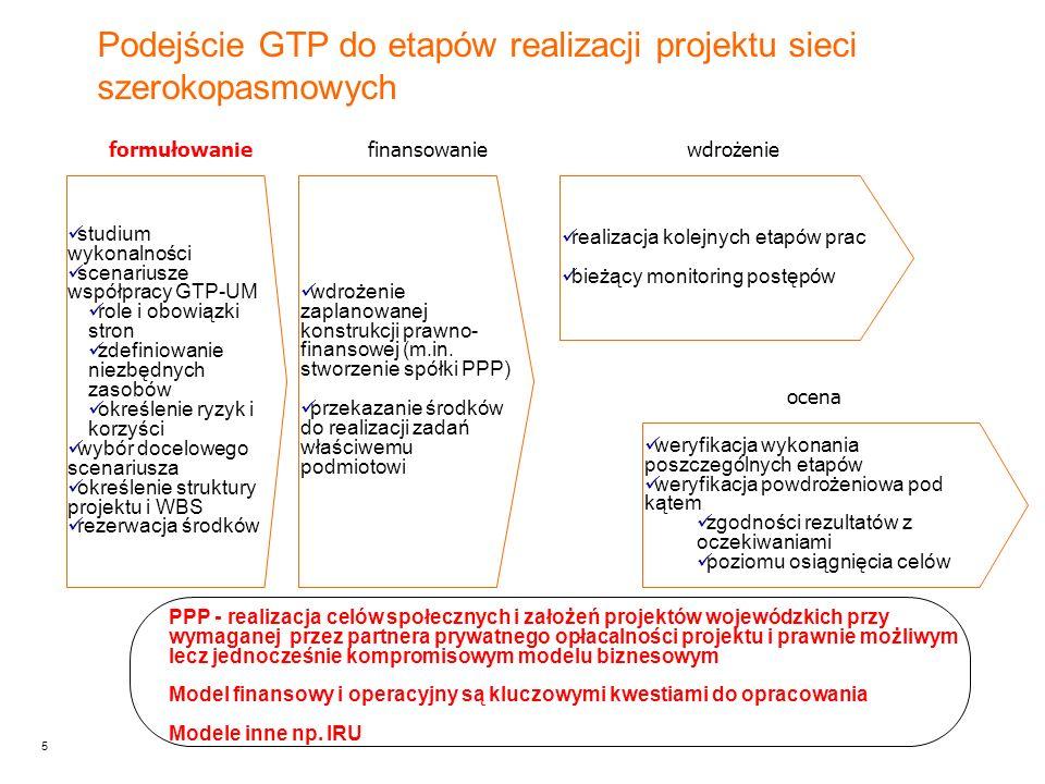 6 Przesłanki / uwarunkowania PPP UM ma określone środki do wykorzystania na rozbudowę infrastruktury i ustalone wskaźniki dostępności do osiągnięcia Opłacalność dla partnera prywatnego, poziom nakładów, ryzyk, dopłaty partnera publicznego, podział dochodów – konieczność budowy właściwego modelu biznesowego Czas realizacji inwestycji i postępowanie zgodnie z ustawą o koncesjach PPP – potencjalna poprawa jakości wdrażania i zarządzania projektami UM może potrzebować partnera z: –Kapitałem, know-how technicznym, know-how prawno-finansowym Wkład ze strony partnera prywatnego może obejmować: –Projekt, wykonawstwo, gotową infrastrukturę, wkład finansowy –inne Możliwa spójność celów partnerów publicznych i prywatnych –nie powielanie istniejącej infrastruktury, dostępność sieci szerokopasmowej, efektywność inwestycji