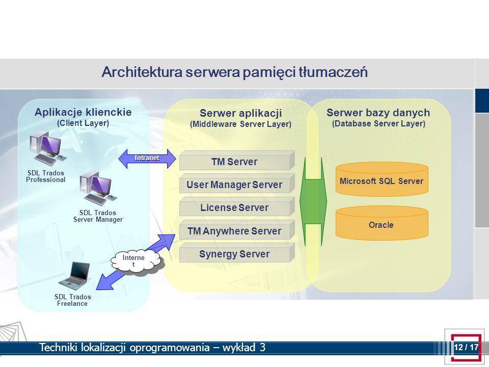12 12 / 17 Techniki lokalizacji oprogramowania – wykład 3 Architektura serwera pamięci tłumaczeń Aplikacje klienckie (Client Layer) Serwer aplikacji (