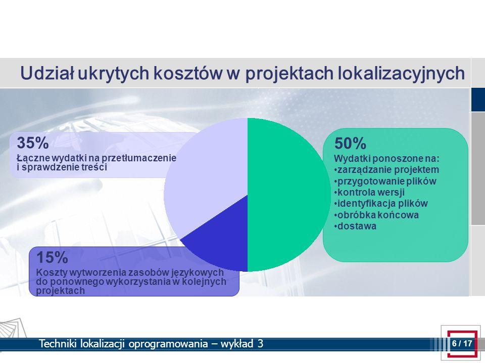 6 6 / 17 Techniki lokalizacji oprogramowania – wykład 3 Udział ukrytych kosztów w projektach lokalizacyjnych 15% Koszty wytworzenia zasobów językowych