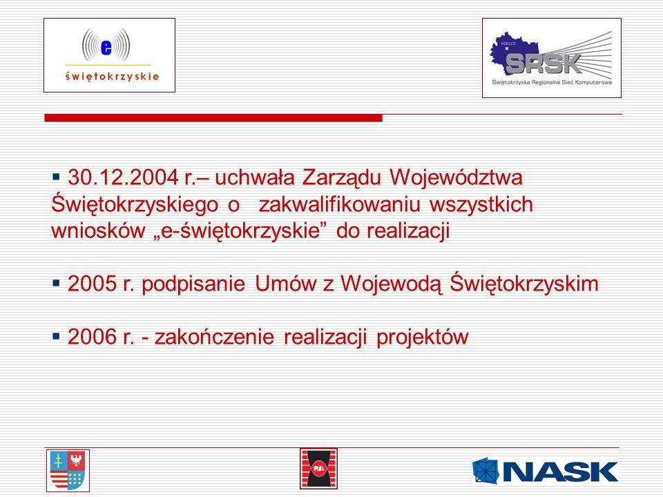 30.12.2004 r.– uchwała Zarządu Województwa Świętokrzyskiego o zakwalifikowaniu wszystkich wniosków e-świętokrzyskie do realizacji 2005 r. podpisanie U