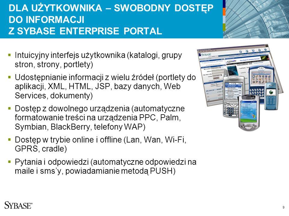9 DLA UŻYTKOWNIKA – SWOBODNY DOSTĘP DO INFORMACJI Z SYBASE ENTERPRISE PORTAL Intuicyjny interfejs użytkownika (katalogi, grupy stron, strony, portlety) Udostępnianie informacji z wielu źródeł (portlety do aplikacji, XML, HTML, JSP, bazy danych, Web Services, dokumenty) Dostęp z dowolnego urządzenia (automatyczne formatowanie treści na urządzenia PPC, Palm, Symbian, BlackBerry, telefony WAP) Dostęp w trybie online i offline (Lan, Wan, Wi-Fi, GPRS, cradle) Pytania i odpowiedzi (automatyczne odpowiedzi na maile i smsy, powiadamianie metodą PUSH)