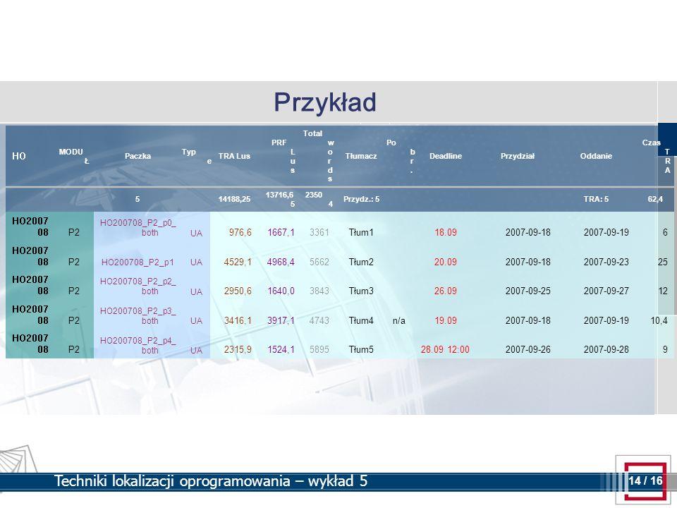 14 14 / 16 Techniki lokalizacji oprogramowania – wykład 5 Przykład HO MODU Ł Paczka Typ e TRA Lus PRF L u s Total w o r d s Tłumacz Po b r. DeadlinePr