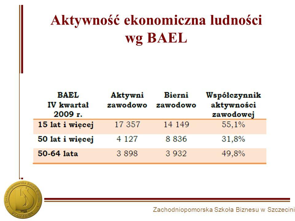 Zachodniopomorska Szkoła Biznesu w Szczecinie Aktywność ekonomiczna ludności wg BAEL