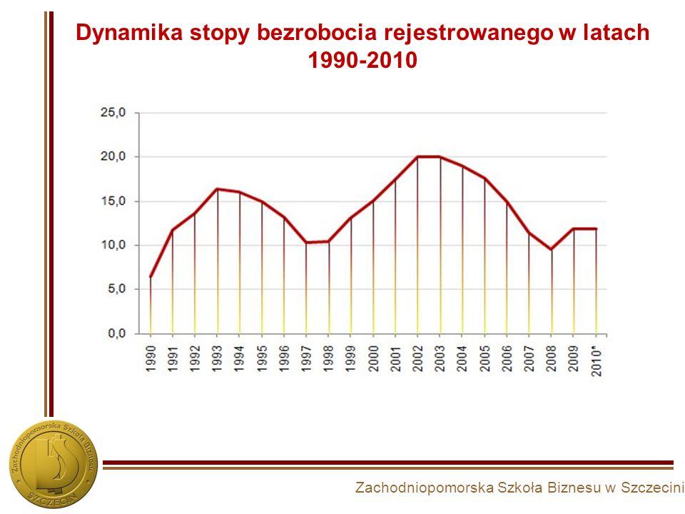 Zachodniopomorska Szkoła Biznesu w Szczecinie Dynamika stopy bezrobocia rejestrowanego w latach 1990-2010