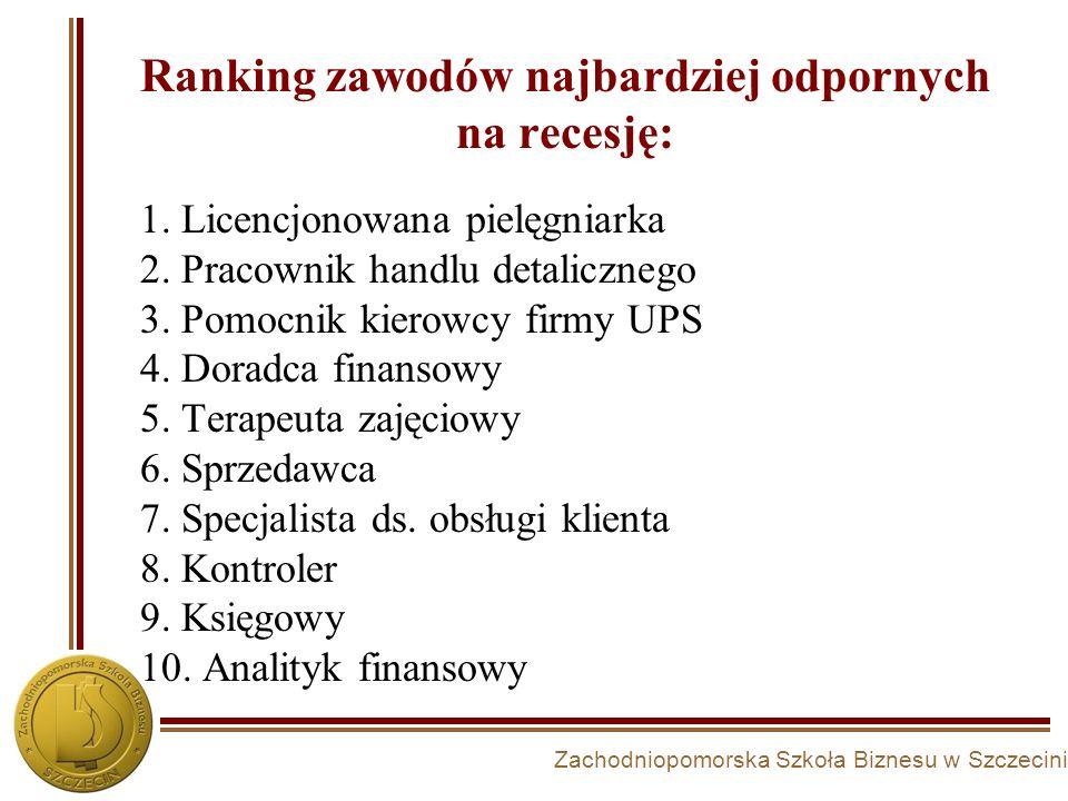 Zachodniopomorska Szkoła Biznesu w Szczecinie Ranking zawodów najbardziej odpornych na recesję: 1. Licencjonowana pielęgniarka 2. Pracownik handlu det