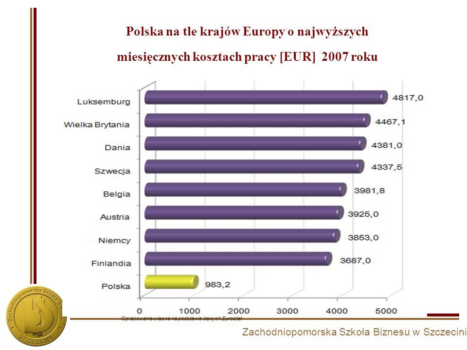 Zachodniopomorska Szkoła Biznesu w Szczecinie Polska na tle krajów Europy o najwyższych miesięcznych kosztach pracy [EUR] 2007 roku Opracowanie własne