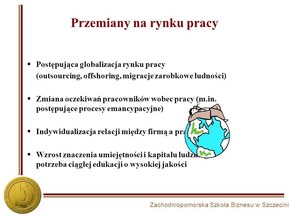 Zachodniopomorska Szkoła Biznesu w Szczecinie Przemiany na rynku pracy Postępująca globalizacja rynku pracy (outsourcing, offshoring, migracje zarobko