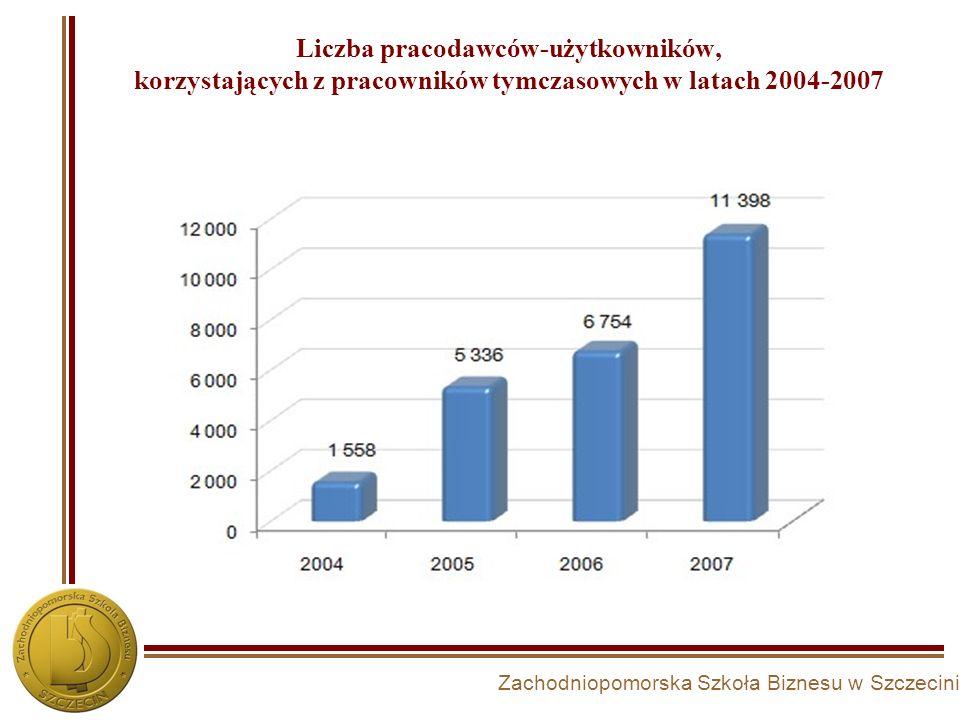 Zachodniopomorska Szkoła Biznesu w Szczecinie Liczba pracodawców-użytkowników, korzystających z pracowników tymczasowych w latach 2004-2007