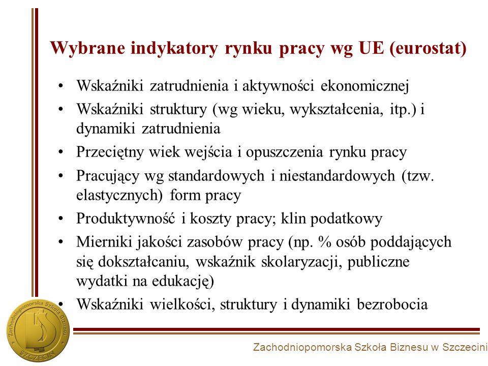 Zachodniopomorska Szkoła Biznesu w Szczecinie Wybrane indykatory rynku pracy wg UE (eurostat) Wskaźniki zatrudnienia i aktywności ekonomicznej Wskaźni