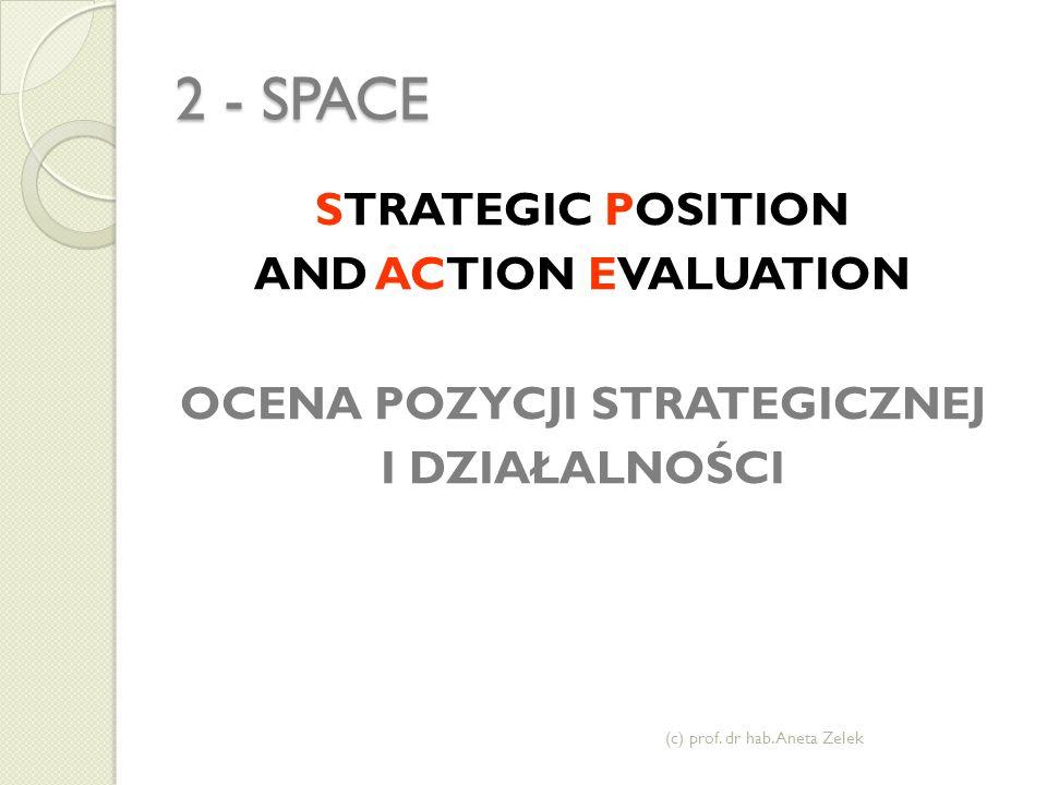 2 - SPACE STRATEGIC POSITION AND ACTION EVALUATION OCENA POZYCJI STRATEGICZNEJ I DZIAŁALNOŚCI (c) prof.