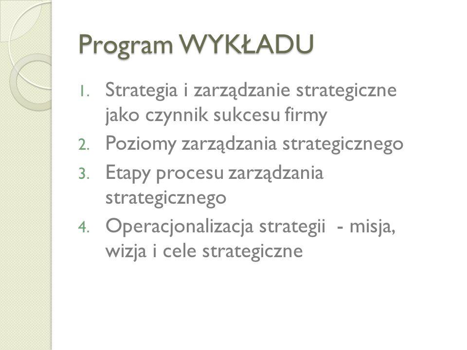 WPROWADZENIE DO ZARZĄDZANIA STRATEGICZNEGO prof. dr hab. Aneta Zelek azelek@zpsb.szczecin.pl