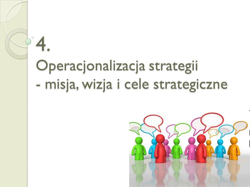 Proces budowy strategii w podejściu zasobowym INWENTARYZACJA STRATEGICZNA – diagnoza i priorytety MISJAWIZJACELE WYBÓR STRATEGICZNY REALIZACJA MONITOR