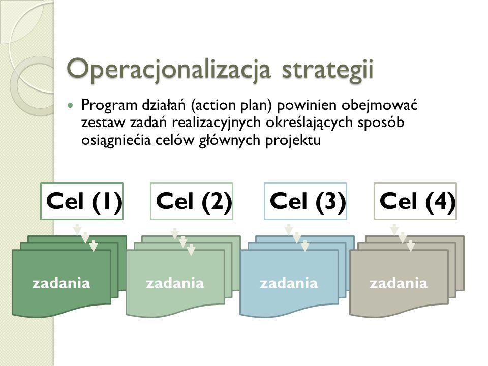 CELE BIZNESU W PRAKTYCE... opinie polskiej kadry kierowniczej Kategoria % wskazań Dynamiczny rozwój 57 Płynność finansowa 45 Uzyskanie dobrej marki w