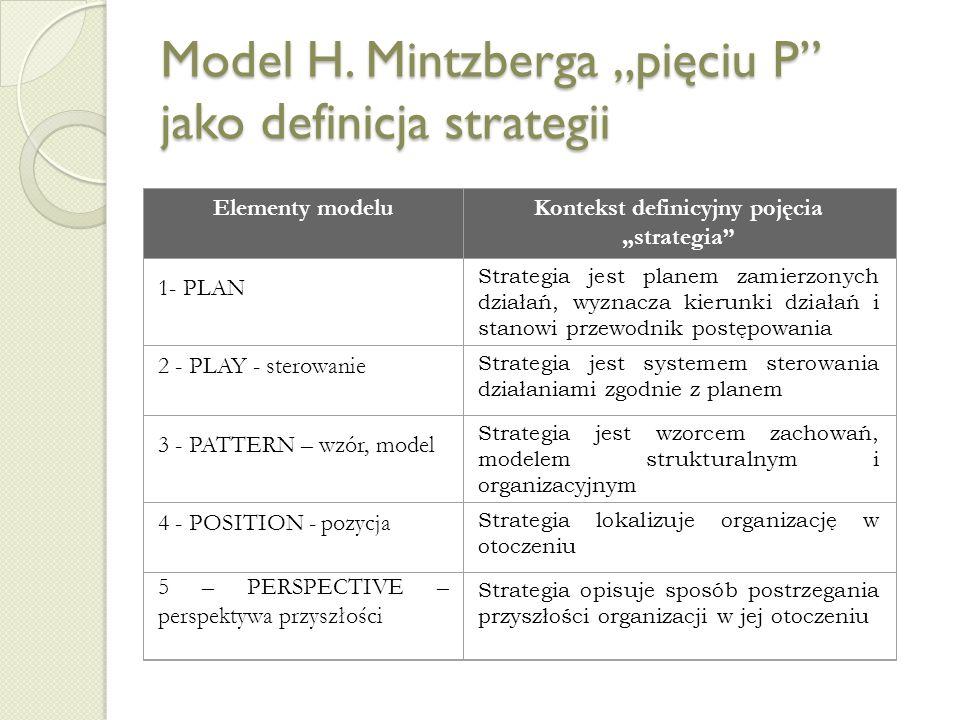 Strategia w biznesie...strategia dotyczy długofalowych celów i sposobów ich osiągania, więc jest ucieleśnieniem idei planowania długookresowego (Ackof