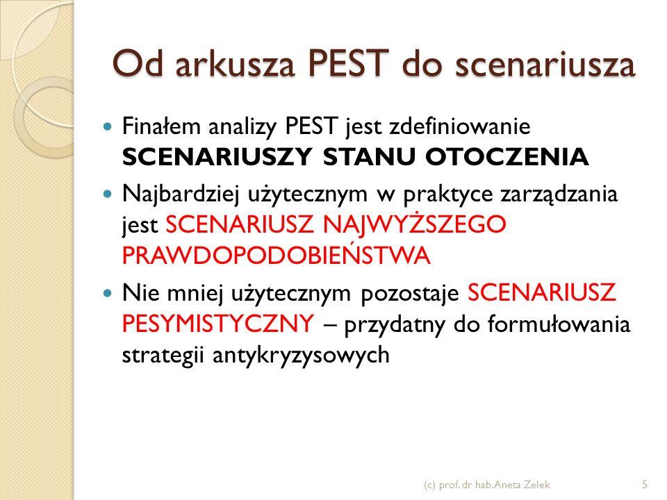 Od arkusza PEST do scenariusza Finałem analizy PEST jest zdefiniowanie SCENARIUSZY STANU OTOCZENIA Najbardziej użytecznym w praktyce zarządzania jest