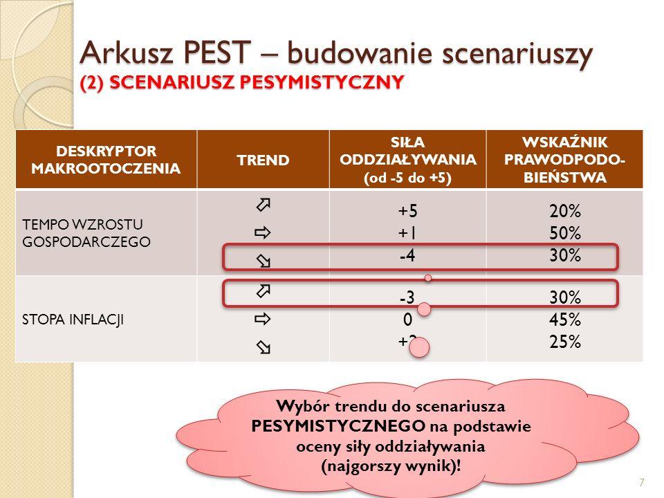 Arkusz PEST – budowanie scenariuszy (2) SCENARIUSZ PESYMISTYCZNY (c) prof. dr hab. Aneta Zelek 7 DESKRYPTOR MAKROOTOCZENIA TREND SIŁA ODDZIAŁYWANIA (o