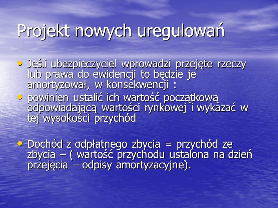 Projekt nowych uregulowań Proponowana treść nowego ust.