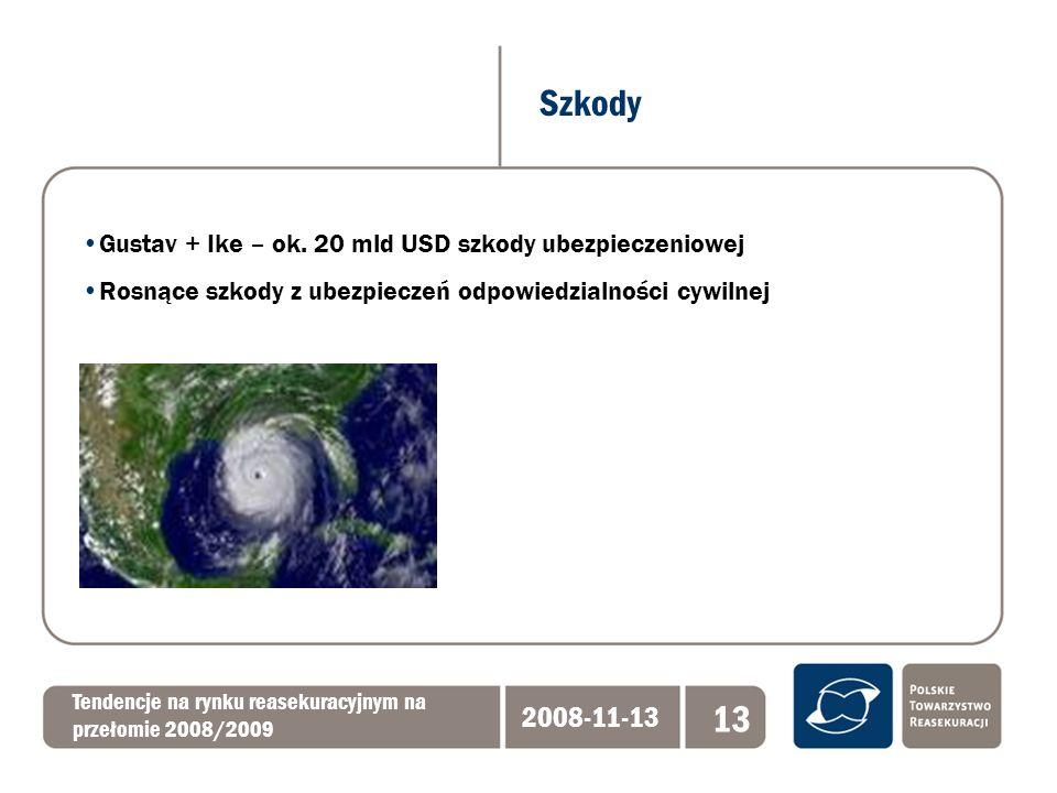 Szkody Tendencje na rynku reasekuracyjnym na przełomie 2008/2009 2008-11-13 13 Gustav + Ike – ok. 20 mld USD szkody ubezpieczeniowej Rosnące szkody z