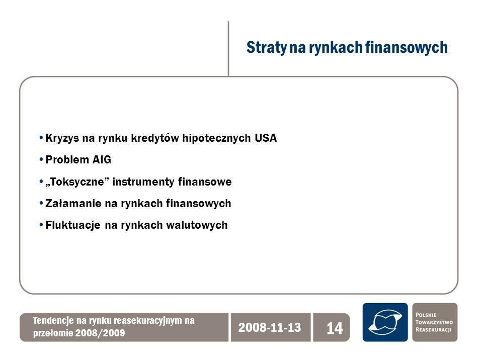 Straty na rynkach finansowych Tendencje na rynku reasekuracyjnym na przełomie 2008/2009 2008-11-13 14 Kryzys na rynku kredytów hipotecznych USA Proble