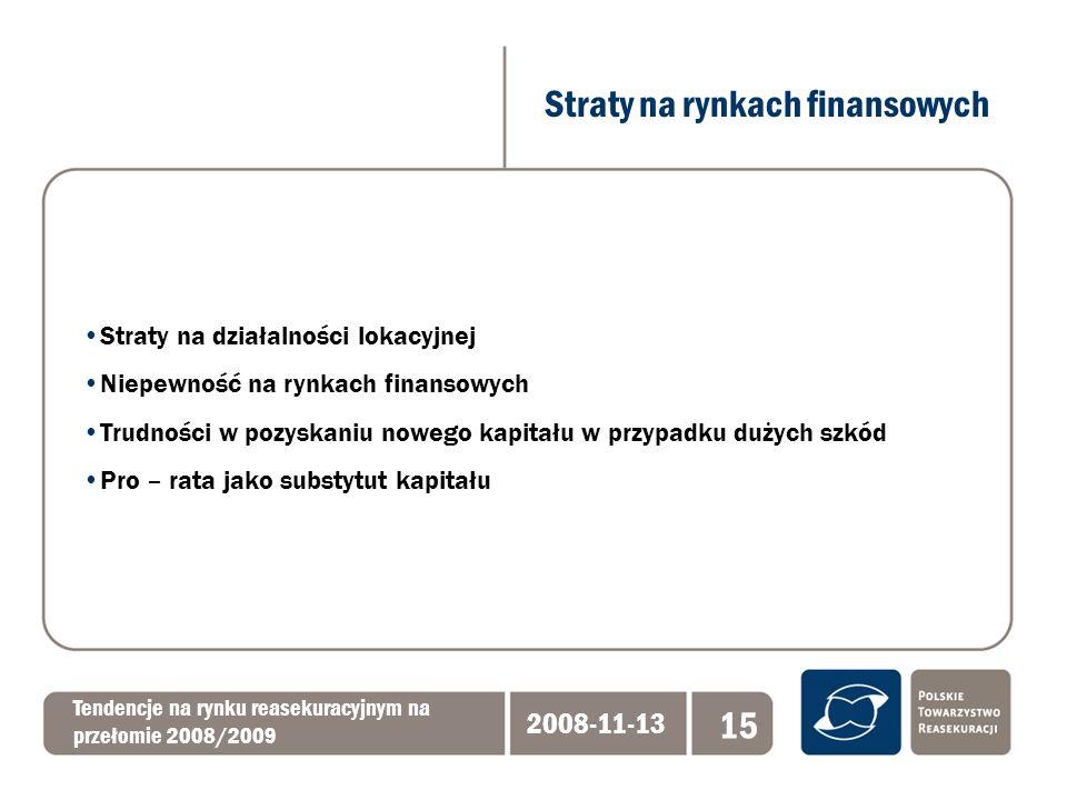Straty na rynkach finansowych Tendencje na rynku reasekuracyjnym na przełomie 2008/2009 2008-11-13 15 Straty na działalności lokacyjnej Niepewność na